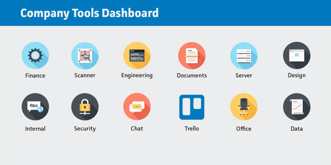 sso-scim-trello-enterprise-1